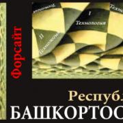 Инновационное развитие Республики Башкортостан