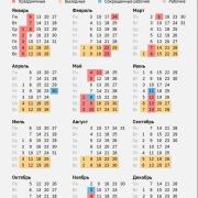 Праздничные дни на 2020 год. Новогодние праздники с 1 по 8 ягваря