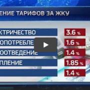 C 1 июля в Башкирии меняются тарифы на ЖКХ услуги