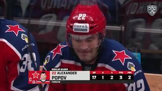 Попов сравнивает на последней минуте, ставит рекорд ЦСКА