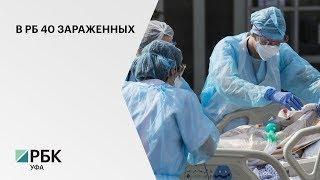 Роспотребнадзор: 40 человек в Башкортостане заразились новой коронавирусной инфекцией