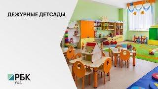 Частные детские сады в РБ не будут работать во время режима самоизоляции