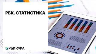 Рейтинг регионов РФ по темпам роста промышленного производства, январь-май 2020 г.