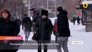 Новости UTV. Башкирия опустилась на одну строчку в рейтинге показателей качества жизни