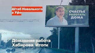 Домашняя работа Хабирова. Итоги Умного голосования