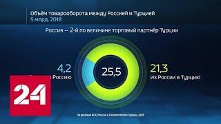 Мир в цифрах. Что связывает Турцию с Россией - Россия 24