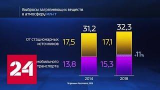 Россия в цифрах. Где наиболее актуальна проблема загрязнения воздуха? - Россия 24