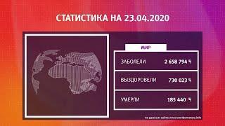 UTV. Коронавирус в Башкирии, России и мире на 23 апреля 2020. Плюс опрос уфимцев