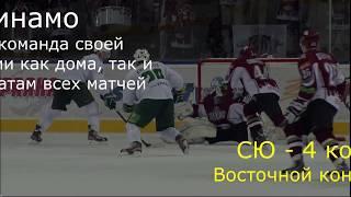 Динамо Рига - Салават Юлаев 12.11.2019 / Точный прогноз