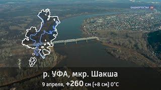 Уровень реки Белой в районе Уфы на 9 апреля 2019
