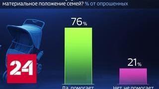 Россия в цифрах. Как оценивают программу материнского капитала - Россия 24