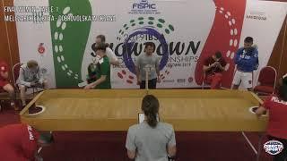Mielczarek Elzbieta-Dobrovolskaja Oksana  Final chw ITALY 2019
