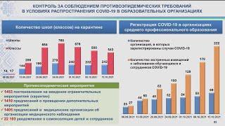 В Башкирии 242 школы находятся на карантине из-за коронавируса