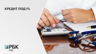 В РБ производителям противовирусной продукции предоставят льготные займы под 1%