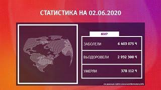 UTV. Коронавирус в Башкирии, России и мире на 2 июня 2020. Плюс опрос уфимцев