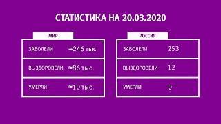 UTV. Коронавирус в Башкирии, России и мире на 20 марта 2020. Плюс опрос уфимцев